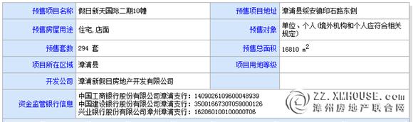 假日新天国际:二期10幢获预售证 均价6151元/㎡