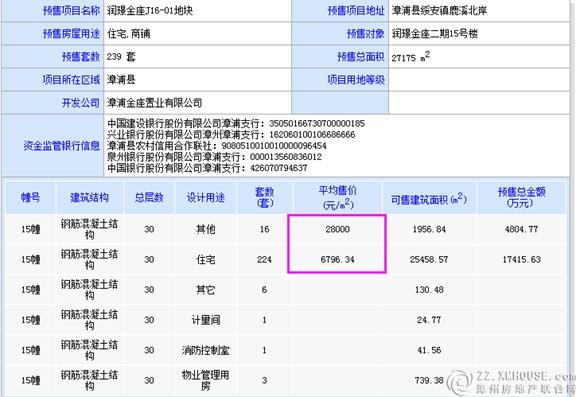 [漳浦]润璟金座:15#获预售证 拟8.12盛大开盘